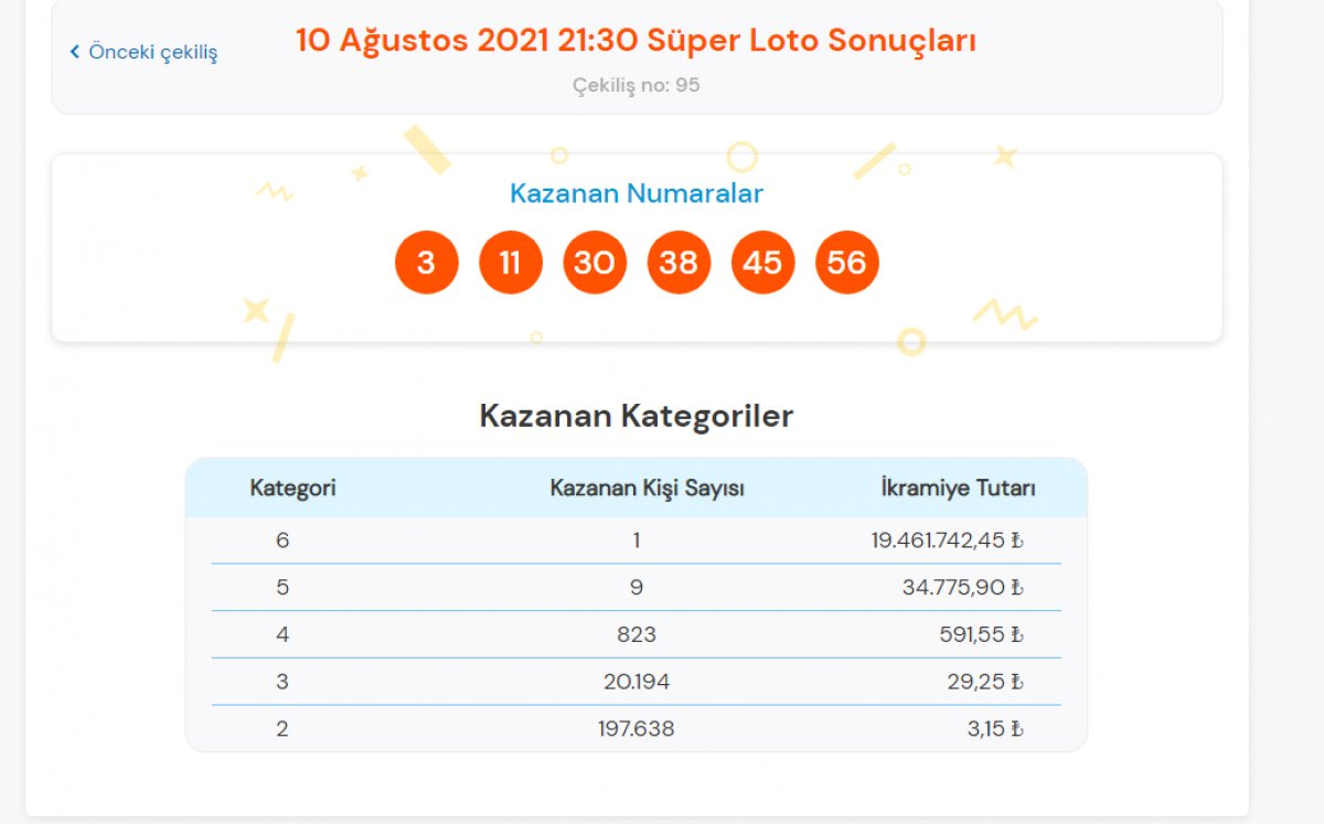 MPİ 10 Ağustos 2021 Süper Loto sonuçları: Süper Loto bilet sorgulama ekranı #1