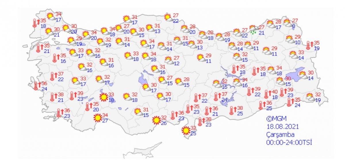 Meteoroloji'den Rize ve Artvin için yağış uyarısı #6