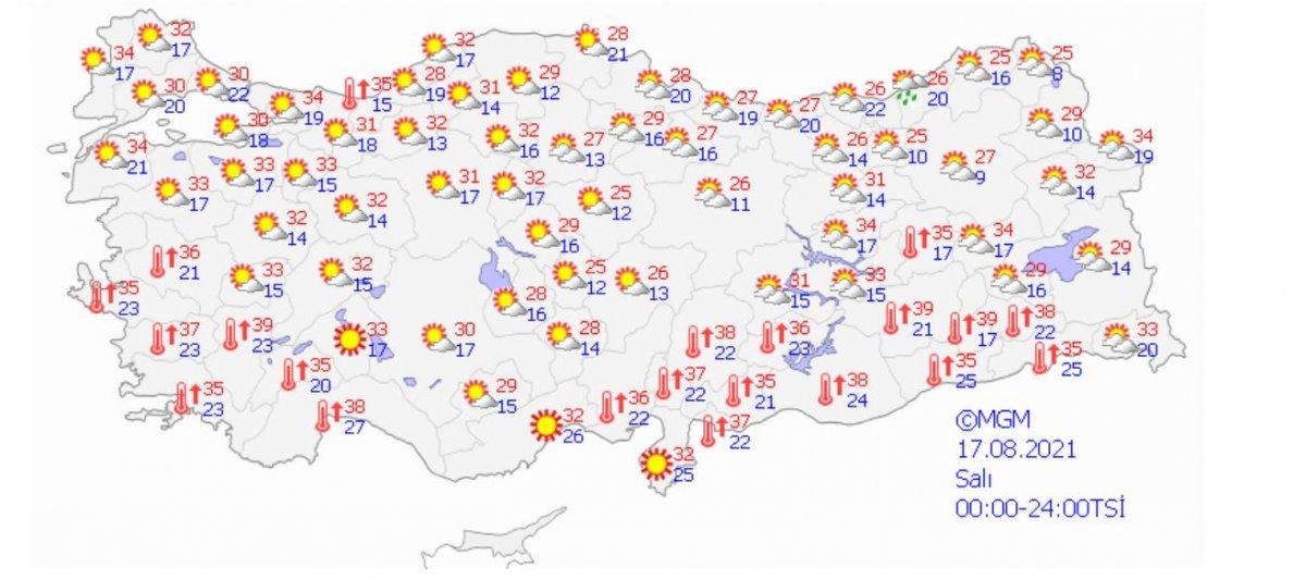 Meteoroloji'den Rize ve Artvin için yağış uyarısı #5