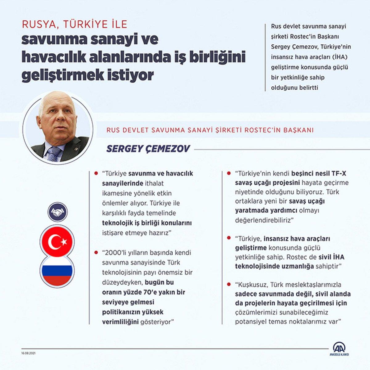 Rusya, Türkiye ile savunma sanayisi ve havacılıkta iş birliği arayışında #1