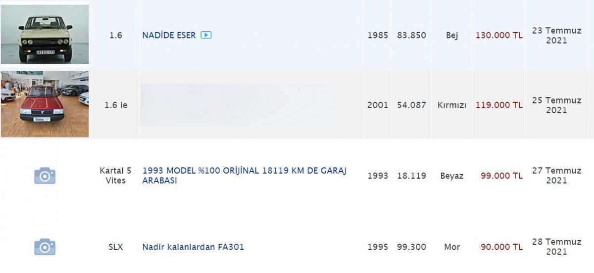 İkinci el fiyatları, sıfır araçlarla yarışıyor #2