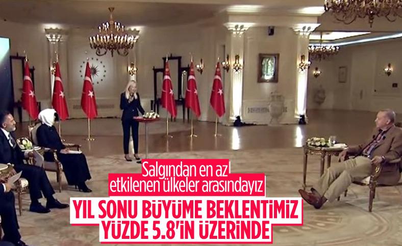 Erdoğan: Yıl sonu büyüme beklentimiz yüzde 5.8'in üzerinde