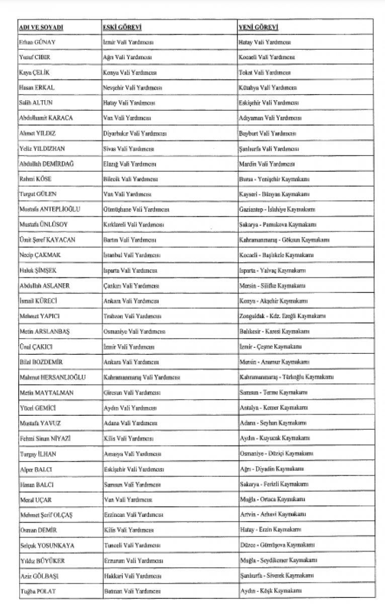 624 mülki idare amirinin görev yerlerinde değişiklik yapıldı #13
