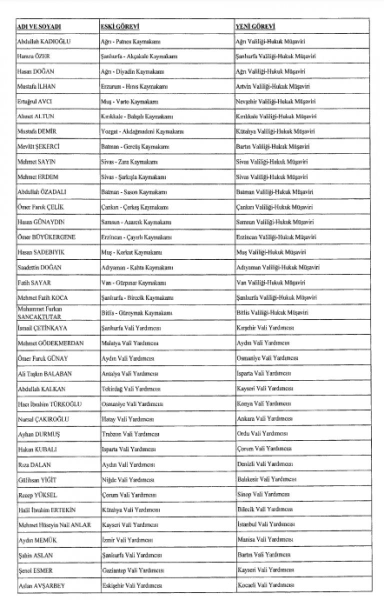 624 mülki idare amirinin görev yerlerinde değişiklik yapıldı #12