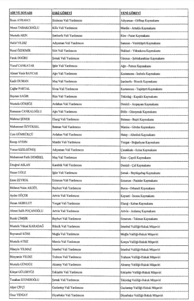 624 mülki idare amirinin görev yerlerinde değişiklik yapıldı #14
