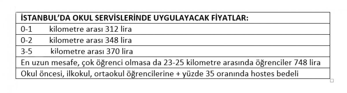 İstanbul da en ucuz okul servisi 421 lira olacak #2