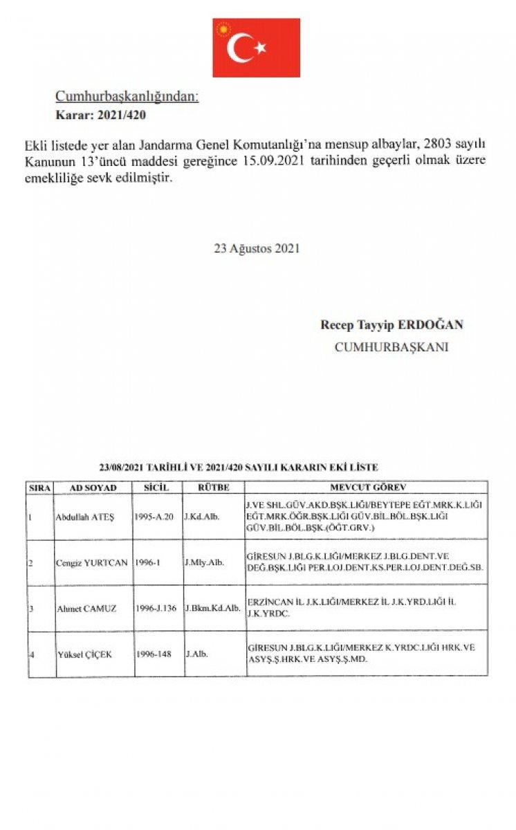 Jandarma Genel Komutanlığı nda atamalar Resmi Gazete de yayınlandı #2