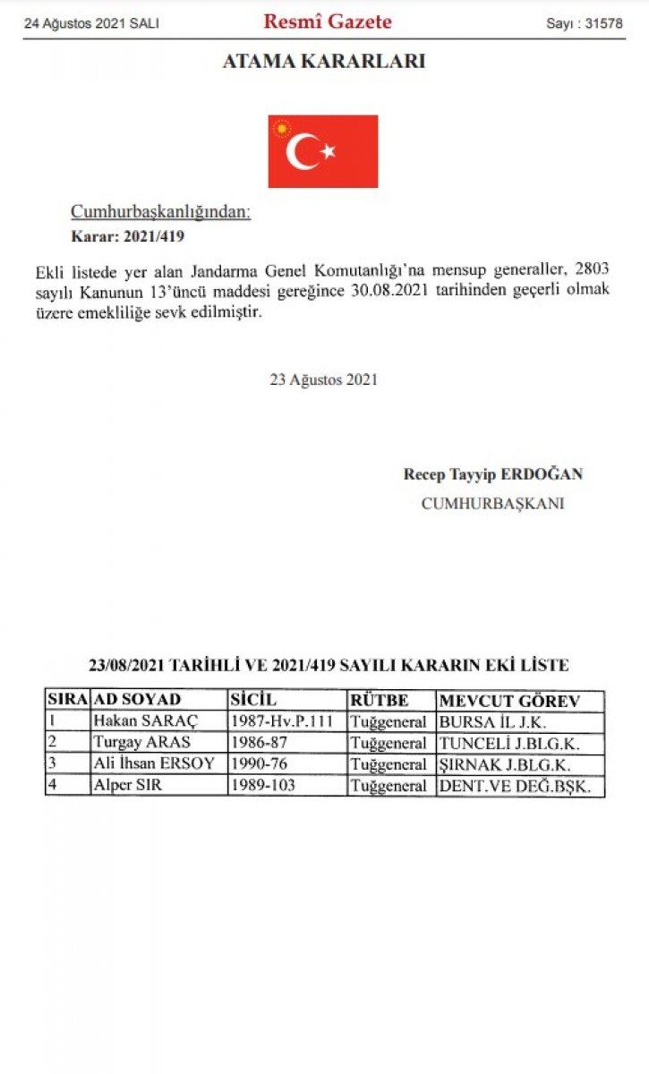 Jandarma Genel Komutanlığı nda atamalar Resmi Gazete de yayınlandı #1