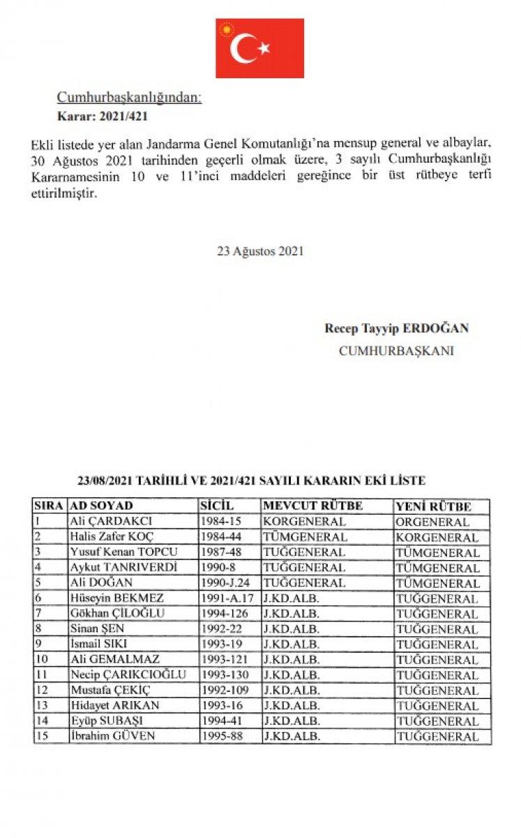 Jandarma Genel Komutanlığı nda atamalar Resmi Gazete de yayınlandı #3