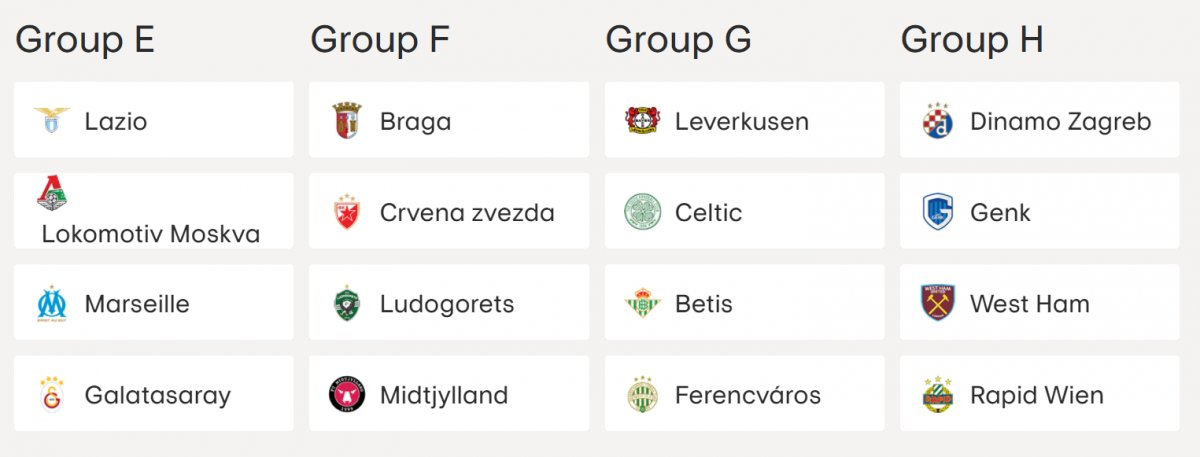 Avrupa Ligi nde temsilcilerimizin rakipleri #2