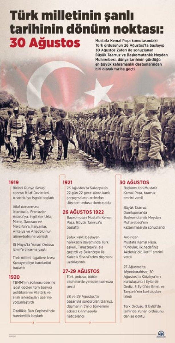 Türk milletinin dönüm noktası: 30 Ağustos #6