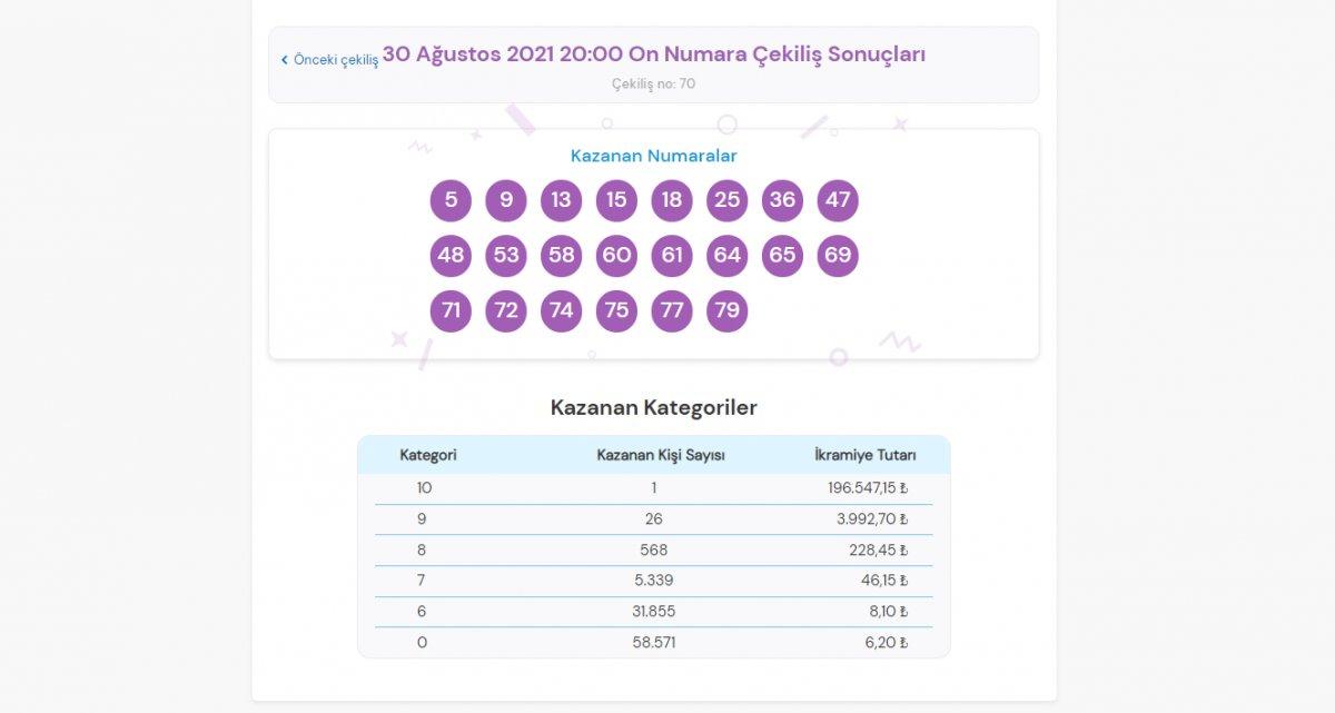 MPİ On Numara çekiliş sonuçları 30 Ağustos 2021: On Numara bilet sorgulama #1