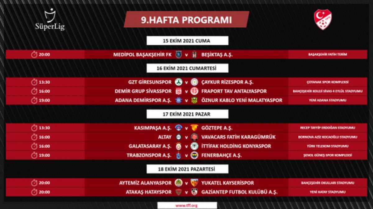 Süper Lig de 4 ile 16.hafta arası programı açıklandı #6