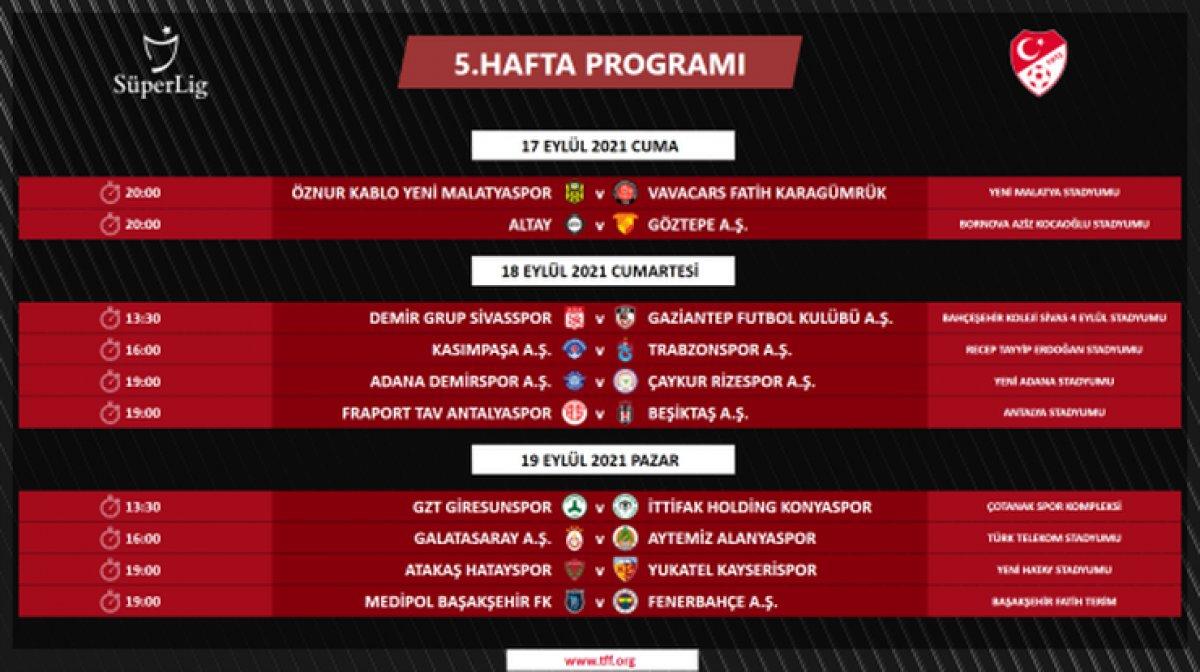 Süper Lig de 4 ile 16.hafta arası programı açıklandı #2