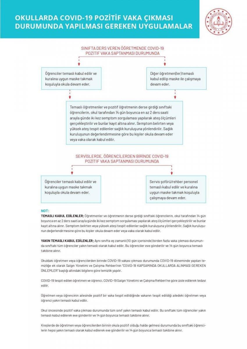 MEB den okullar için koronavirüs rehberi  #3