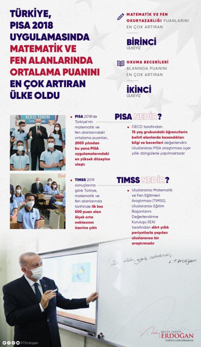 Cumhurbaşkanı Erdoğan: Ülkemiz eğitimde yükselmeyi sürdürecek #1