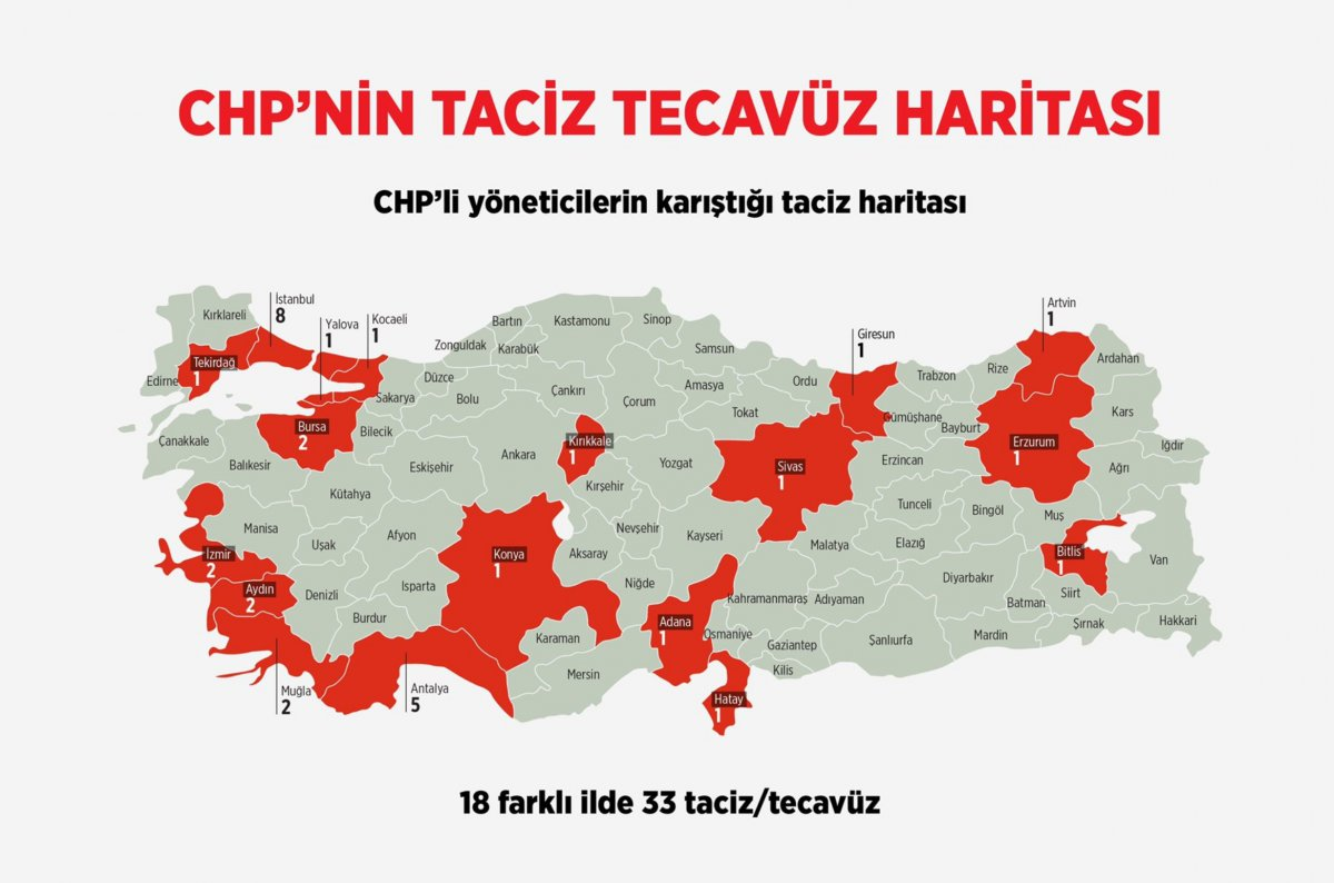 CHP de yaşanan taciz - tecavüz vakaları #1