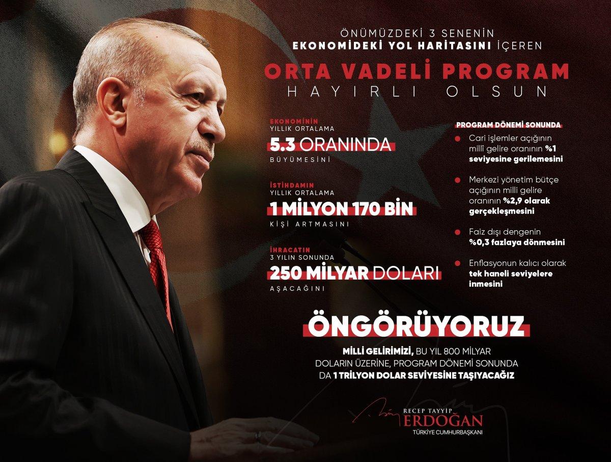 Cumhurbaşkanı Erdoğan dan  Orta Vadeli Program  paylaşımı #1