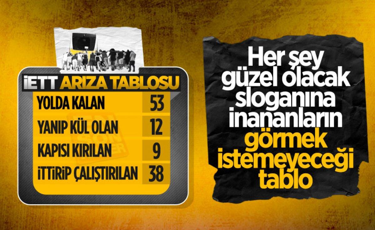 İstanbullu şimdi de tramvay arızasıyla karşılaştı #2