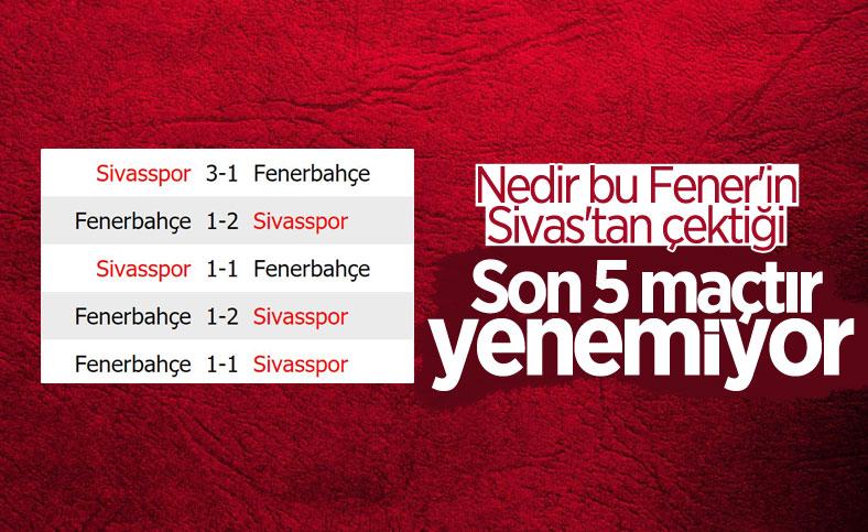 Fenerbahçe son 5 maçtır Sivasspor'u mağlup edemiyor