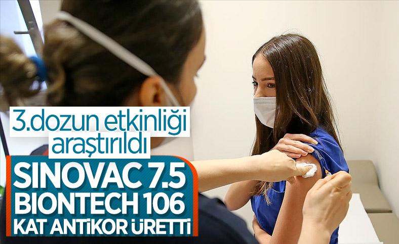 DEÜ'de 3'üncü doz aşı deneyi: Sağlık çalışanlarının antikor düzeyi arttı