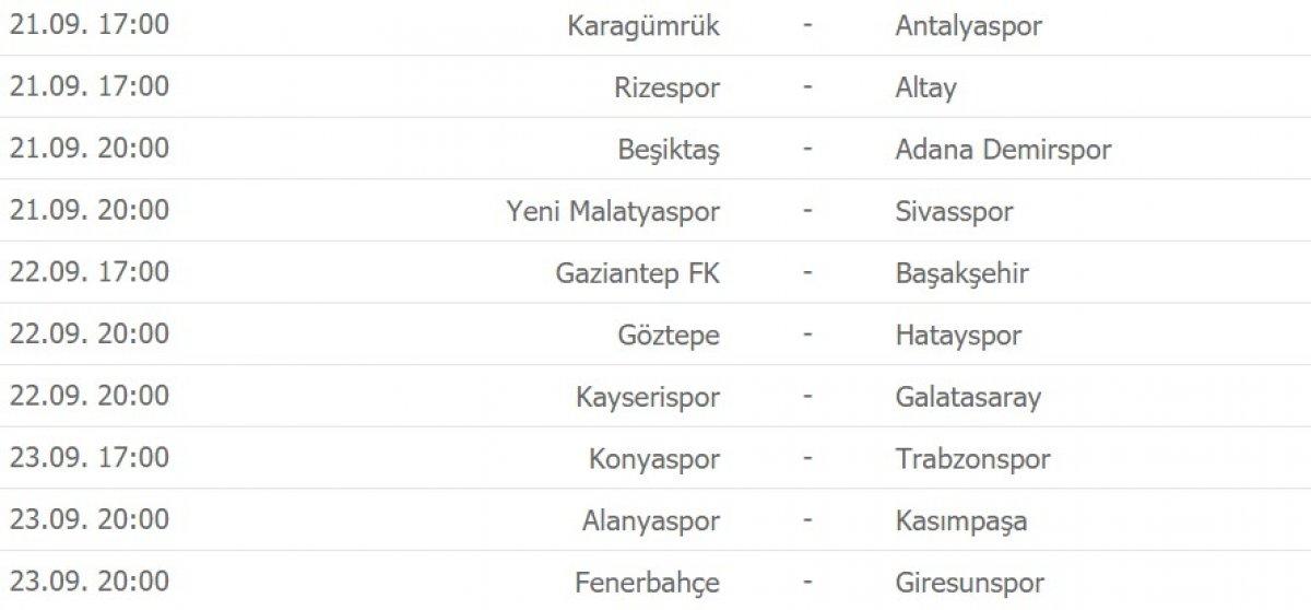 Süper Lig de puan durumu ve gelecek haftanın fikstürü #2