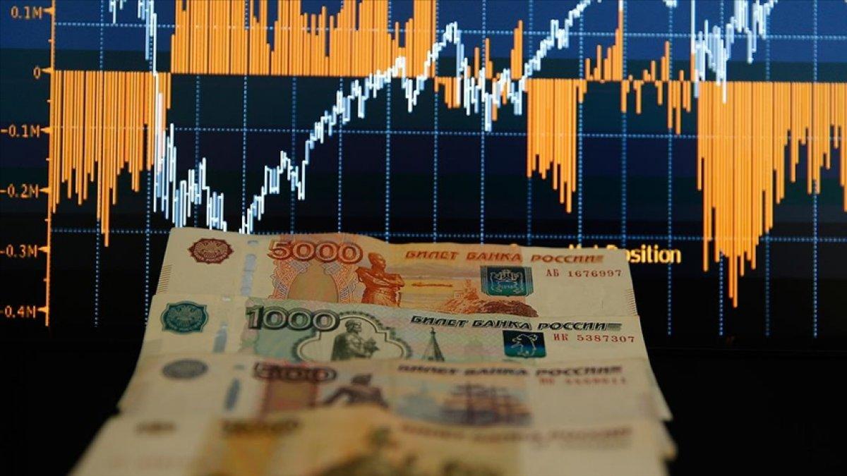 Dolar/Ruble