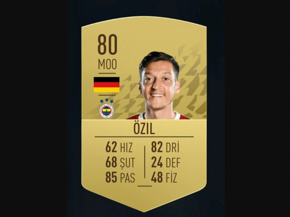 FIFA 22 de Süper Lig in en iyi 10 oyuncusu #5