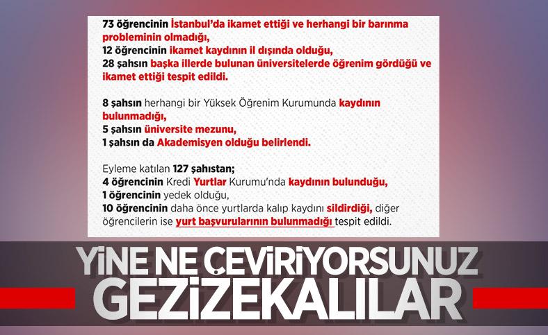 İstanbul'da barınamıyoruz eylemcileri hakkındaki gerçekler