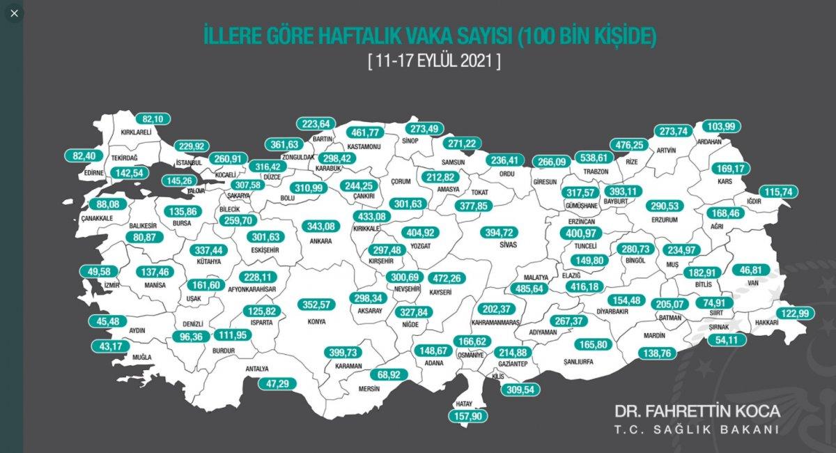 11-17 Eylül Türkiye nin illere göre haftalık vaka sayısı #1