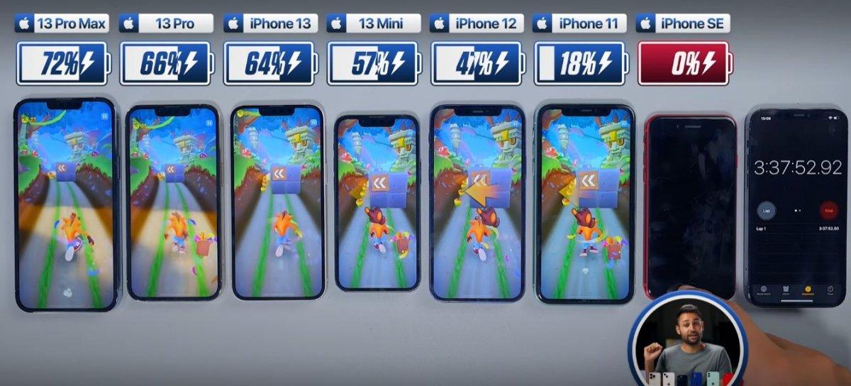 iphone batarya testi