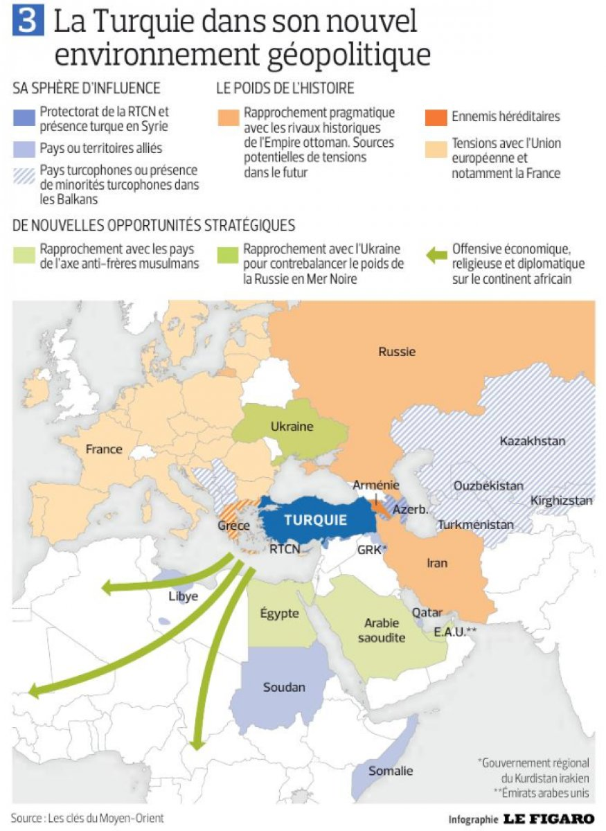 Fransız Le Figaro dan Türkiye için dış politika analizi #2