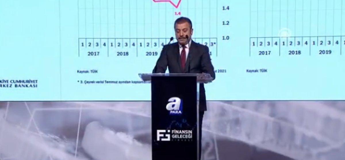 Şahap Kavcıoğlu: Enflasyonun yükselmesinde emtia fiyatları etkili #1