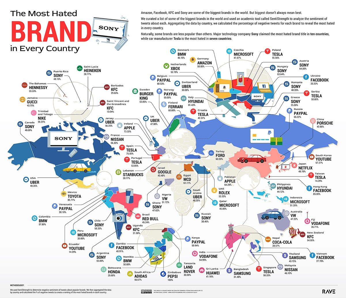 Microsoft, dünyanın en nefret edilen markası oldu #1