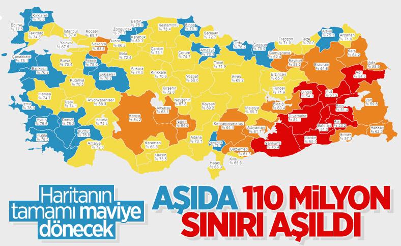 Türkiye'de uygulanan aşı miktarı 110 milyonu aştı