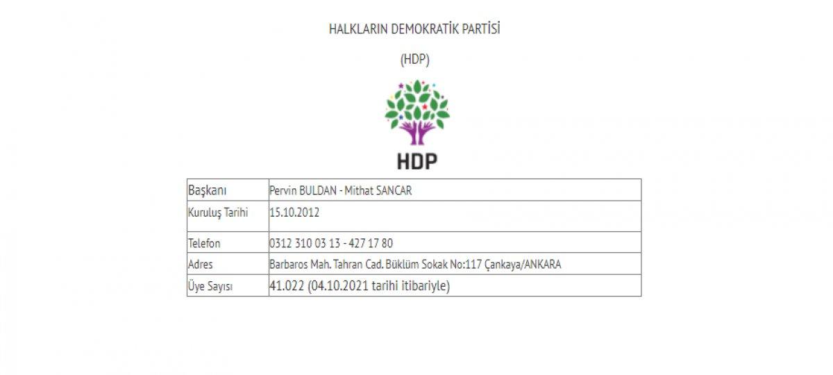 Siyasi partilerin güncel üye sayıları #8