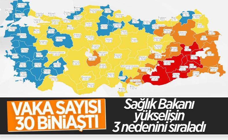 6 Ekim Türkiye'nin koronavirüs tablosu