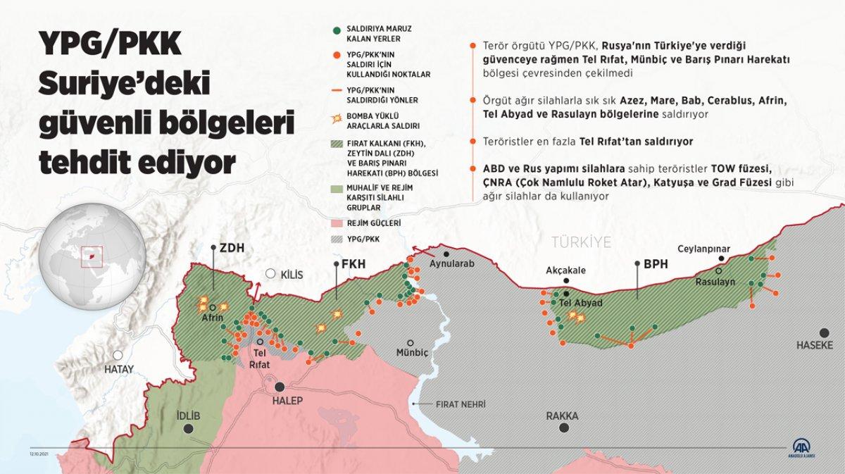 YPG/PKK Suriye'deki güvenli bölgeleri tehdit ediyor #1