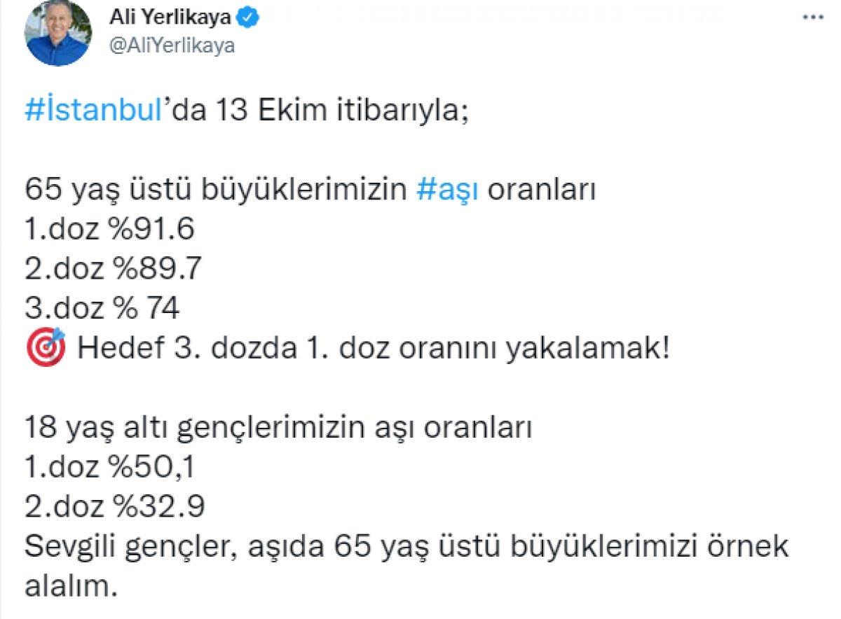 Ali Yerlikaya: İstanbul da 2 doz aşı yaptıran 65 yaş üstü yüzde 89 a ulaştı #1