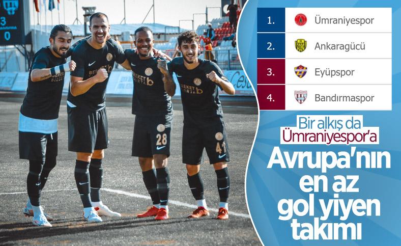 Avrupa'nın en az gol yiyen takımı Ümraniyespor