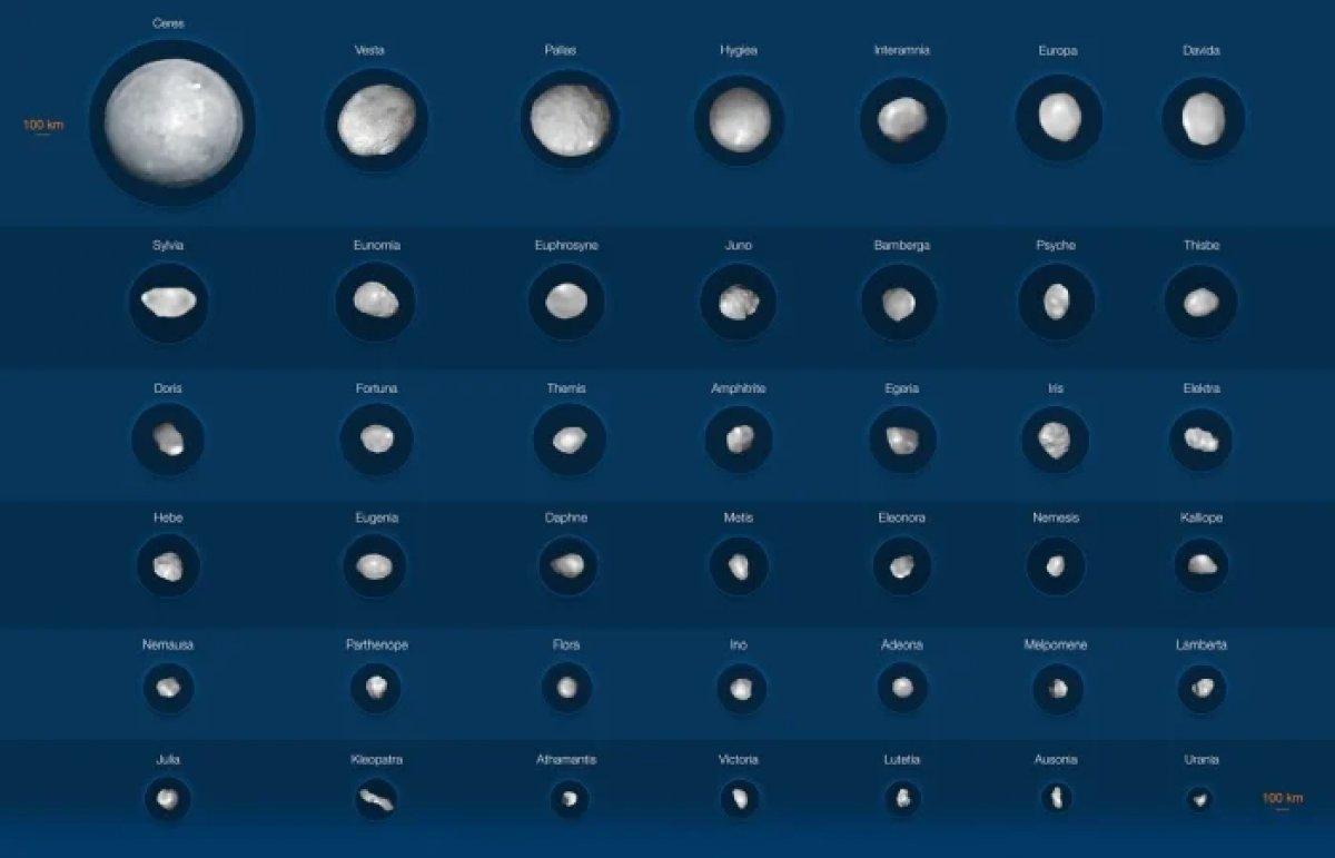 Güneş sistemindeki en büyük 42 göktaşı #1