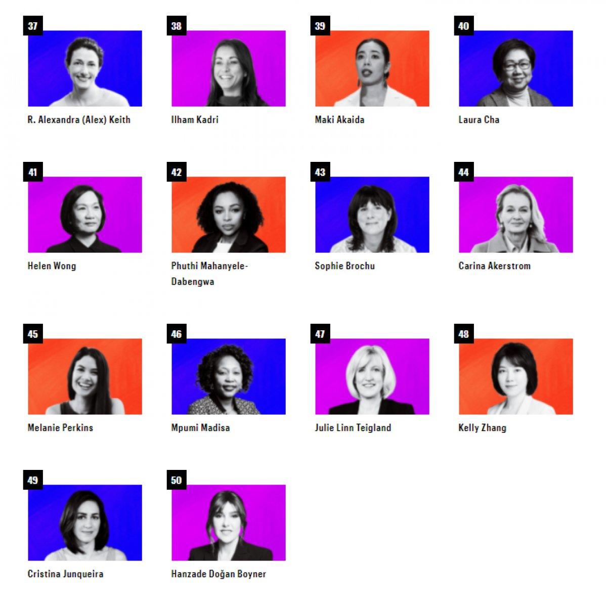 Fortune, dünyanın en güçlü 50 kadınını açıkladı #3