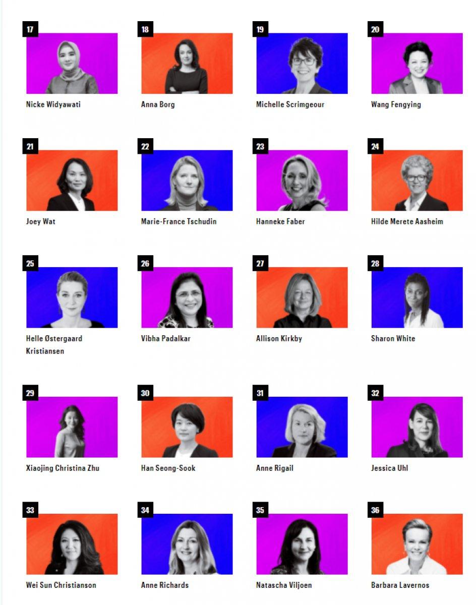 Fortune, dünyanın en güçlü 50 kadınını açıkladı #2