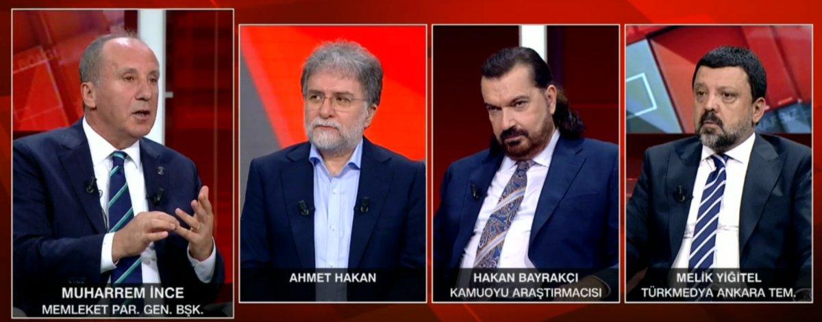 Muharrem İnce den Kılıçdaroğlu na: Siyasi cinayet açıklaması sorumsuzluk #3
