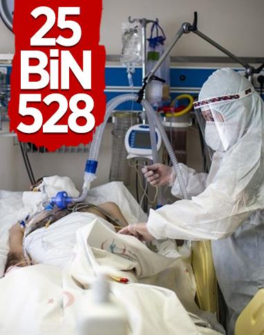 28 Ekim Türkiye'nin koronavirüs tablosu