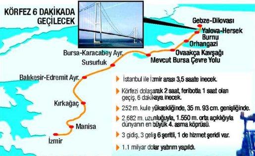Davutoğlu'ndan Kılıçdaroğlu'na: Sen Körfez'i dolan