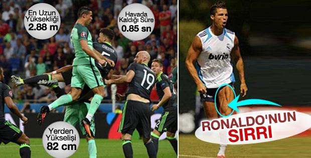 Ronaldo'nun sırrı ortaya çıktı