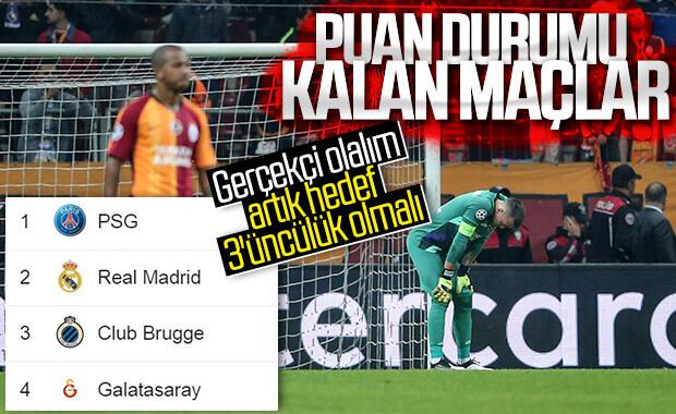 Real maçı sonrası Galatasaray'ın grubunda son durum