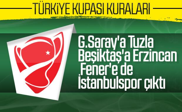 Türkiye Kupası 5. tur eşleşmeleri