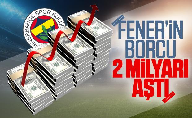 Fenerbahçe'nin toplam borcu